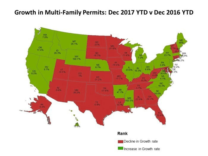 Permits for Multi-Family Homes chart