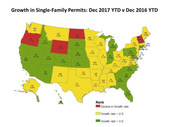Permits for Single Family Homes chart