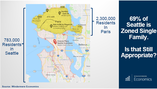 Housing Solutions Zoning for Seattle compared to Paris
