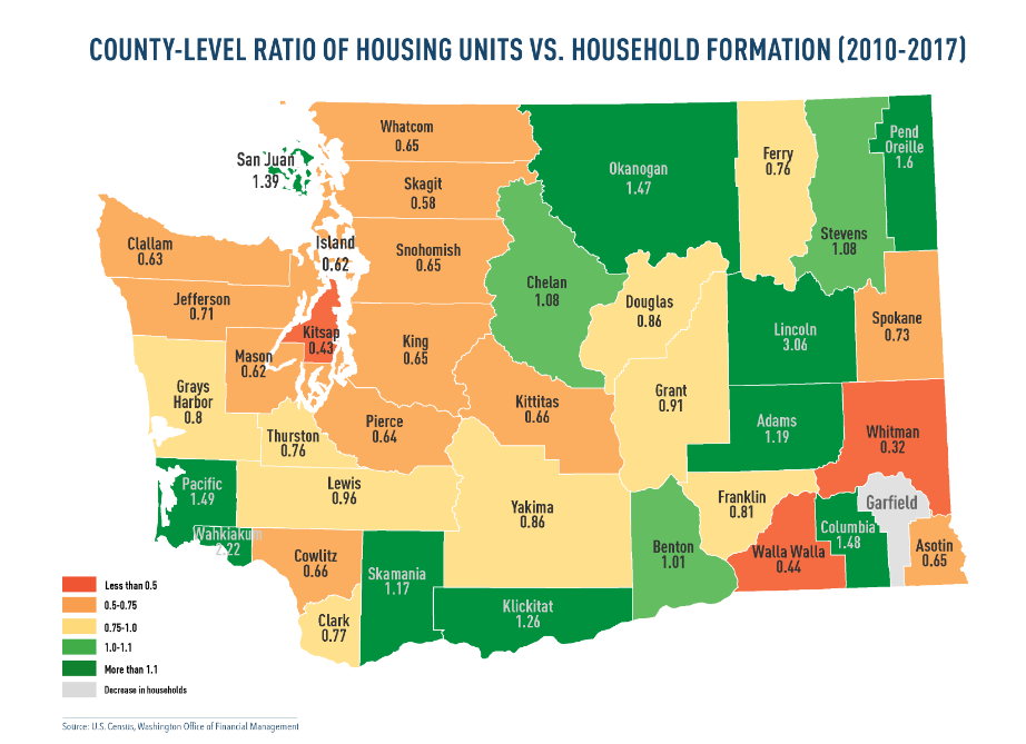 Graphic - County-Level Ratio of Housing Units versus household formation (2010-2017)