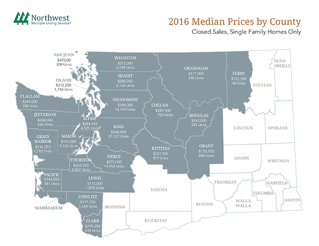 2016 Median Prices by County